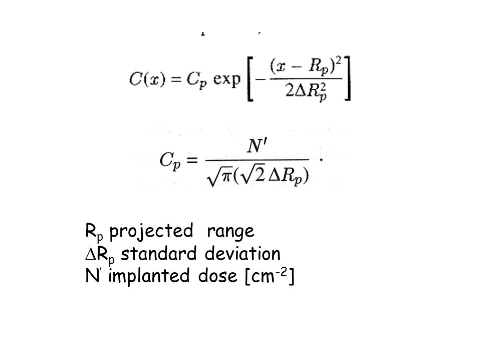 Rp projected range Rp standard deviation N' implanted dose [cm-2]